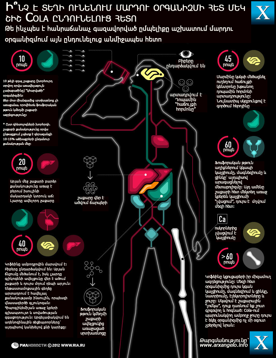 cola-infographic