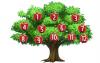 ԹԵՍՏ «ֆանտազյորների» համար։ Ցանկությունների ծառ. ընտրիր միրգը և իմացիր թե ինչ է քեզ սպասվում ապագայում